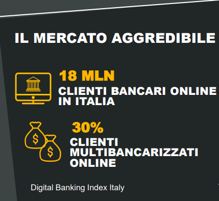 serizi di account aggregation